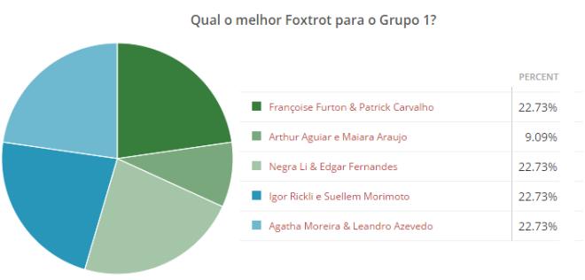 resultadosgrupo1