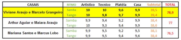 rankingfinal